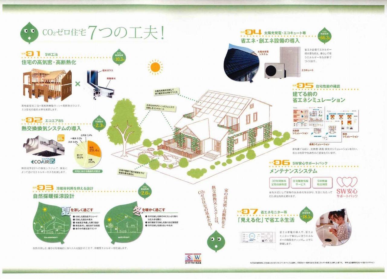 CO2ゼロ住宅、7つの工夫!